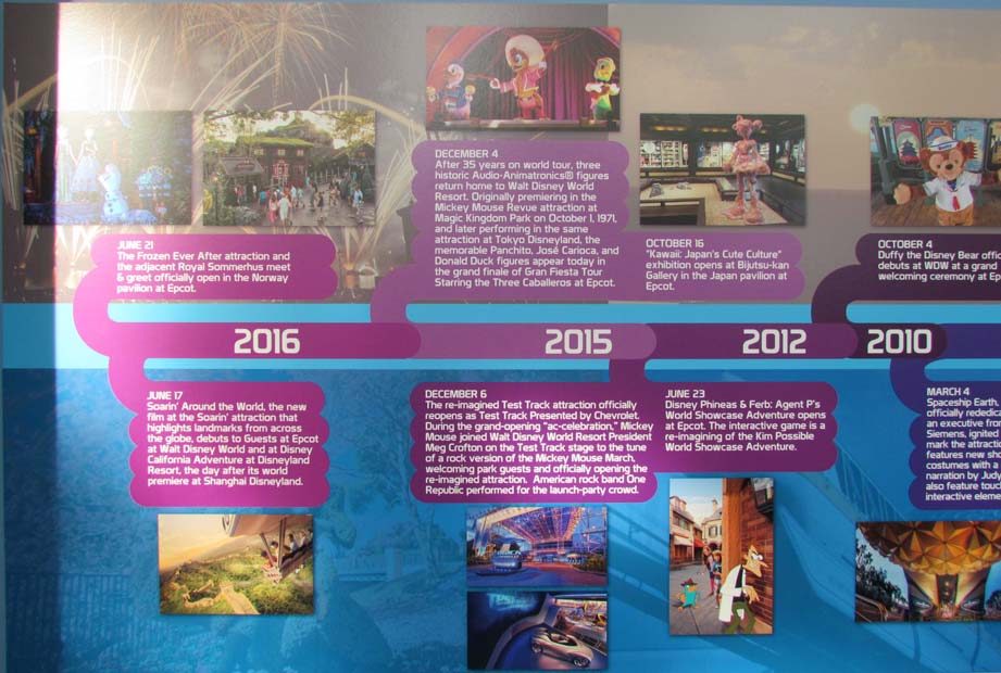 Epcot timeline 2016 update