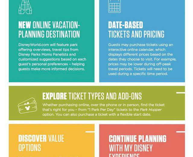 WDW To Launch New Vacation Planning Tool With Date Based Tickets